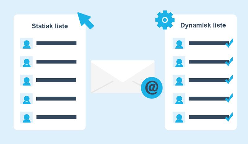 Få flere påmeldinger med dynamiske og statiske e-postgrupper